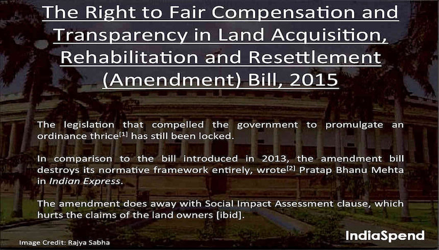 land acquisition bill, 2013, land acquisition bill, 2015, Land Acquisition Ordinance 2015, Ordinance, Rajya Sabha, UPA, NDA, Narendra Modi, Land, Rehabilitation, acquisition